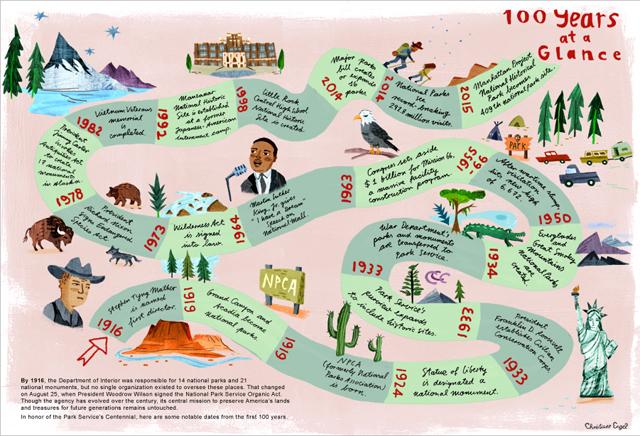 National Parks BLOG 640
